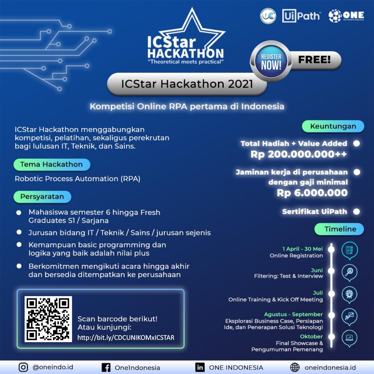 Kompetisi online RPA Pertama di Indonesia