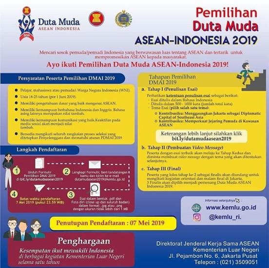 Pemilihan Duta Muda Asean-Indonesia 2019