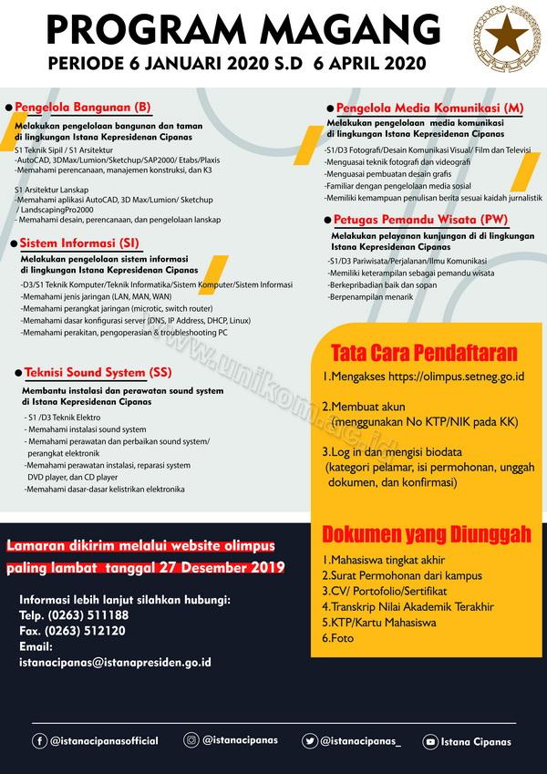Program Magang di Lingkungan Istana Kepresidenan Cipanas
