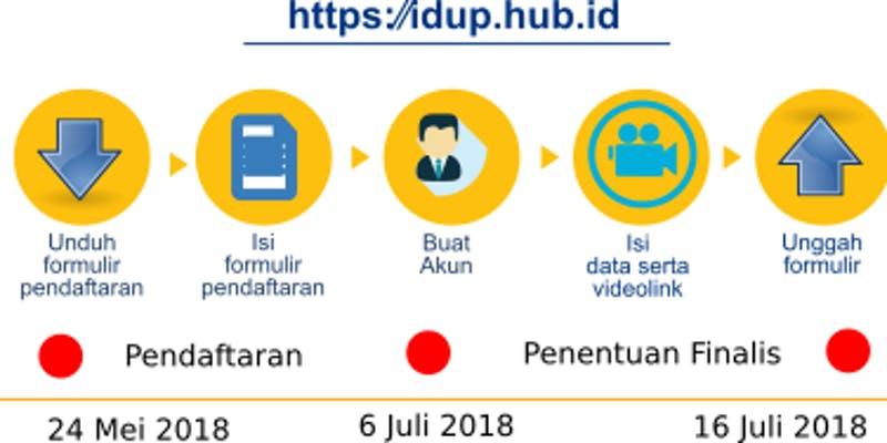 Roadshow Indonesia UP - Pembinaan, Pengembangan Kreativitas Inovasi dan Scale Up Karya TIK